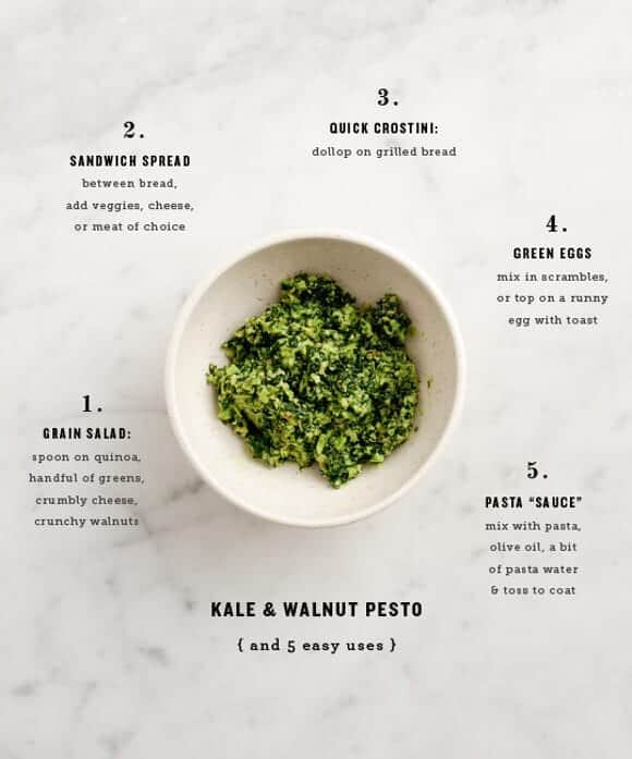 Walnut & Kale Pesto