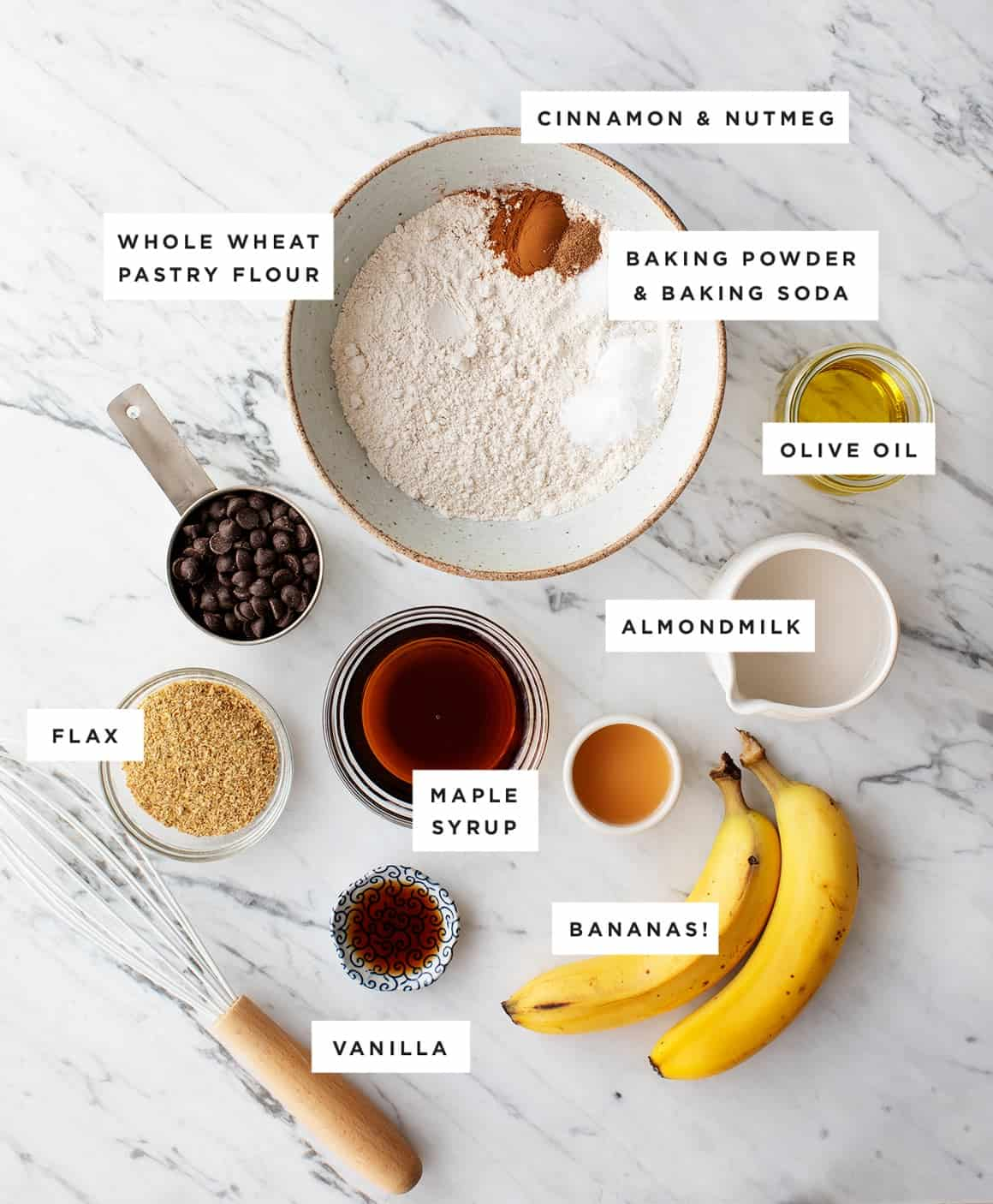Banana Muffin Recipe Ingredients